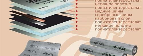 heatplus plenka состав