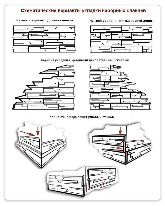 схема установки декоративного камня