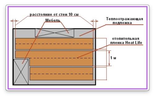 схема установки карбонового теплого пола